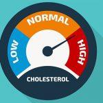 10 Tips voor een Cholesterolverlagend Dieet + 3 Voorbeeld Recepten