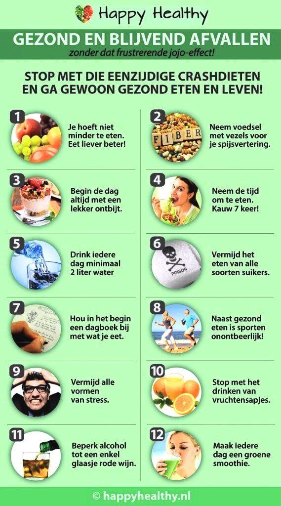 Infographic - gezond en blijvend afvallen - Happy Healthy