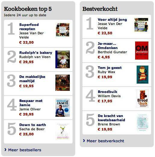 Bestsellers Jesse van der Velde