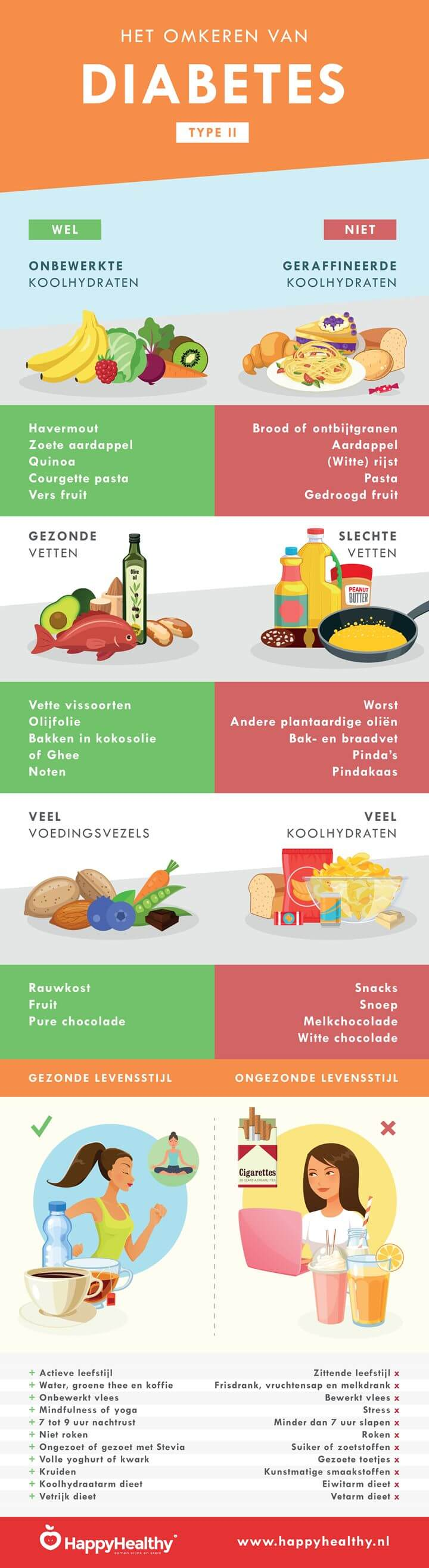 12 Tips Om Diabetes Type 2 Suikerziekte Te Genezen In 8 Weken