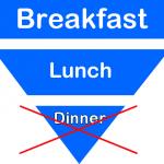 Dinner Cancelling: Een Goede Methode om Af te Vallen? + Schema