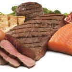 Wat Eiwitten / Proteïne Zijn + Complete Lijst met Eiwitrijk Voedsel