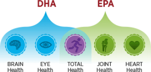DHA y EPA