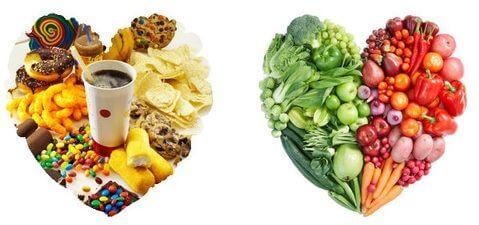 idées reçues alimentation