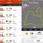 8 Beste Gratis Hardloop Apps voor Je Smartphone (iPhone/Android)