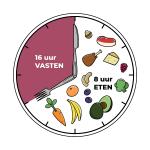Intermittent Fasting: Ervaringen, 9 Voordelen en 10 Schema's