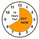 16/8 Dieet (16 uur vasten, 8 uur eten): Uitleg + Instructies