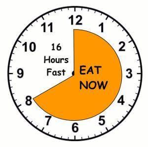 8 uur dieet