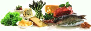 koolhydraatarm-dieet-voedingsmiddelen