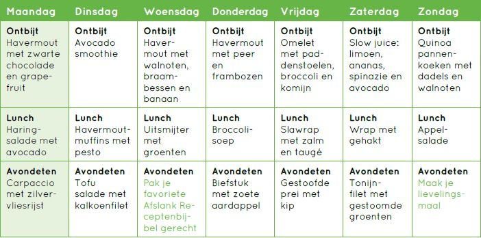 https://happyhealthy.nl/wp-content/uploads/koolhydraatarm-weekmenu.jpg
