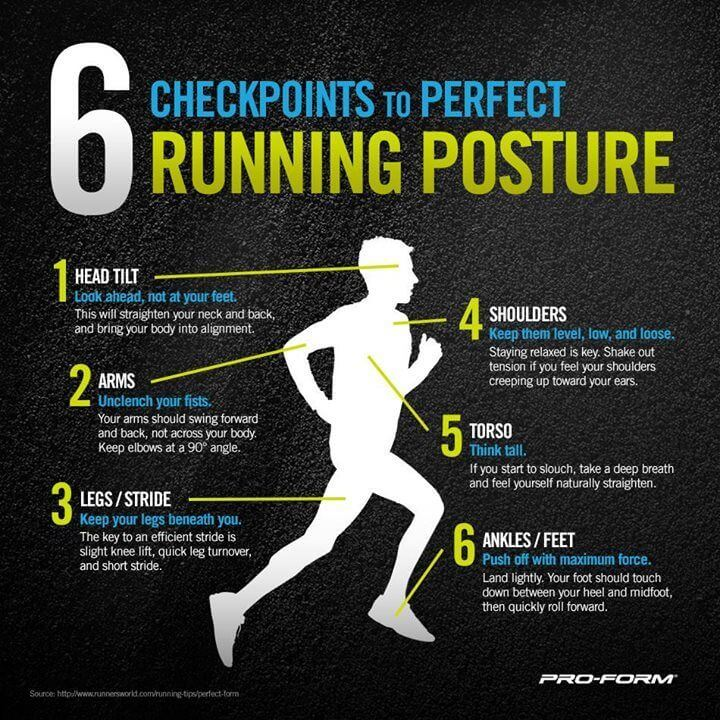 posture débutant course à pied