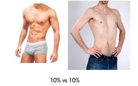 gespierde man versus dunne man met 10% vetpercentage